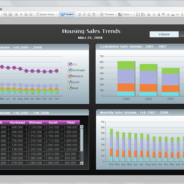 How To Create a Dashboard With Excel